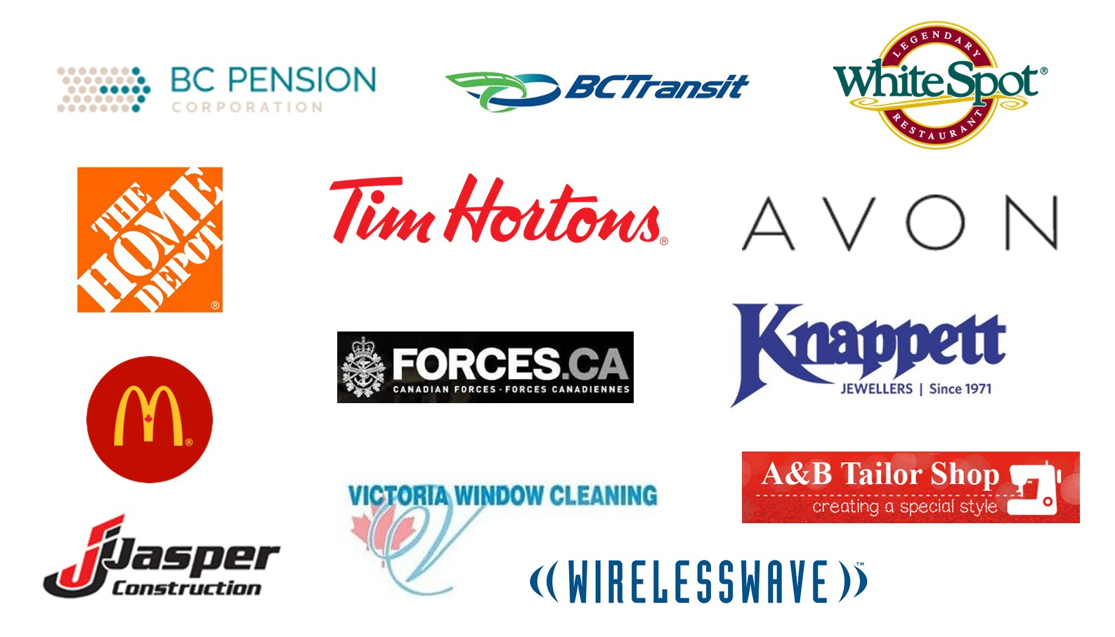 Victoria List of Exhibitors