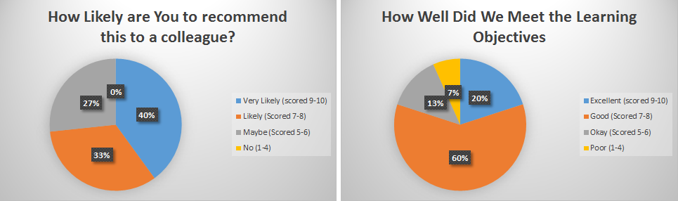 innov games feedback