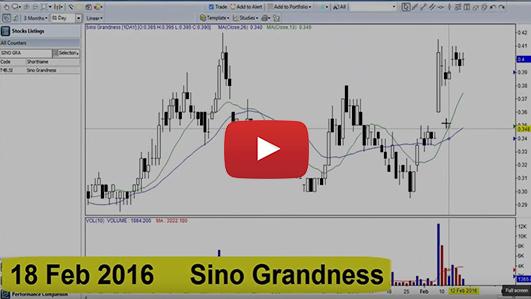 Debriefing video on Sino Grandness