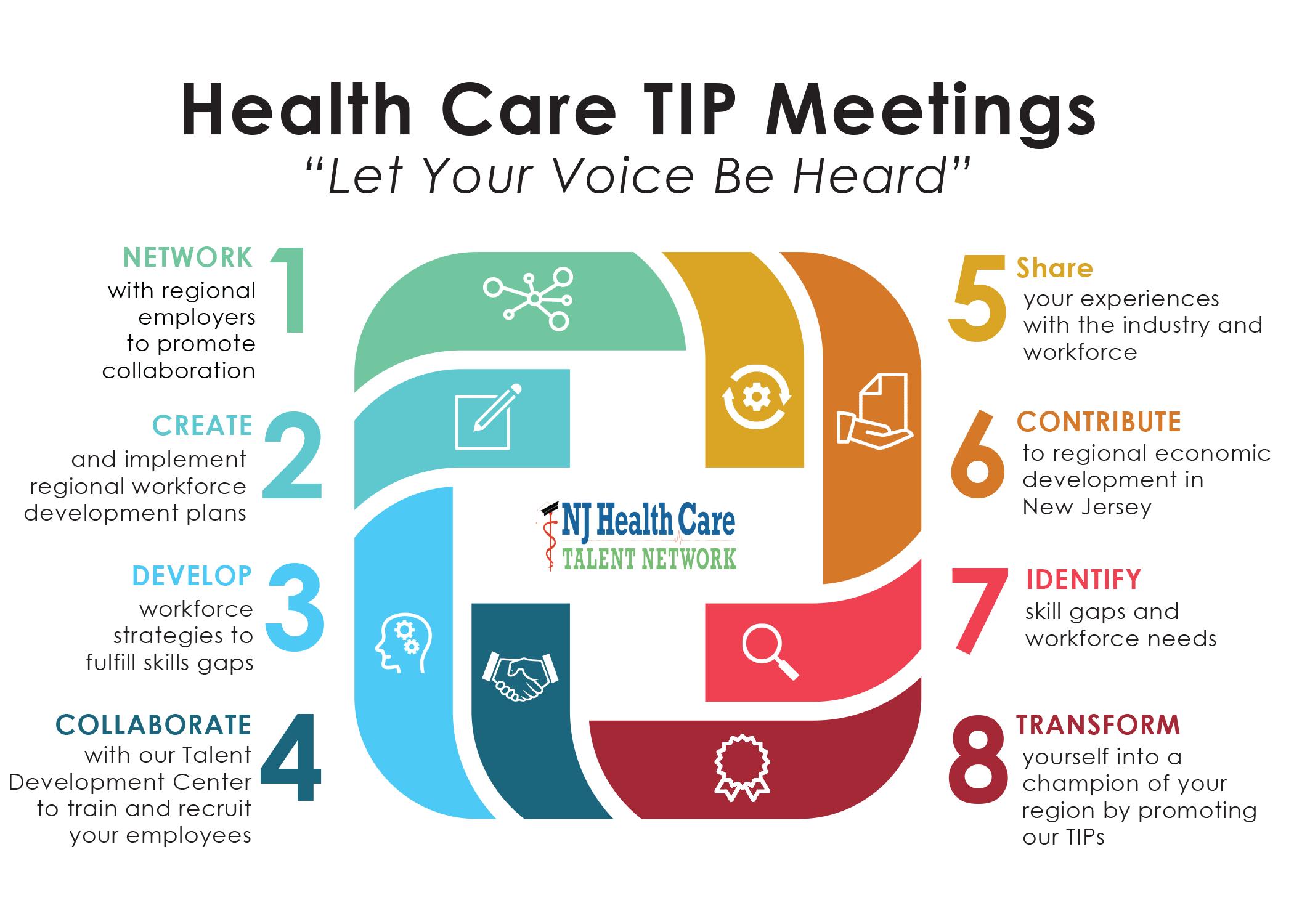 TIP Meeting pic