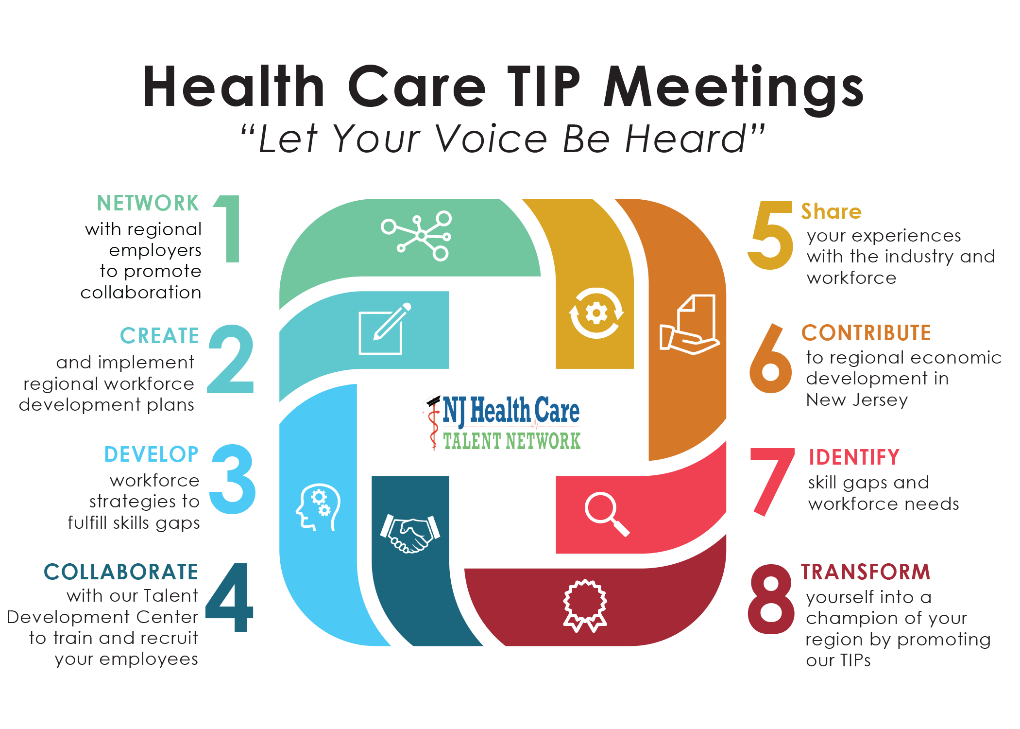 TIP Infographics