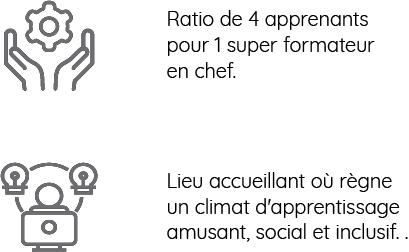 Ratio de 4 apprenants pour 1 super formateur en chef.  Lieu accueillant où règne un climat d'apprentissage amusant, social et inclusif.