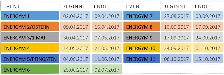 #EnerGYM-Events-Vorschau-2017