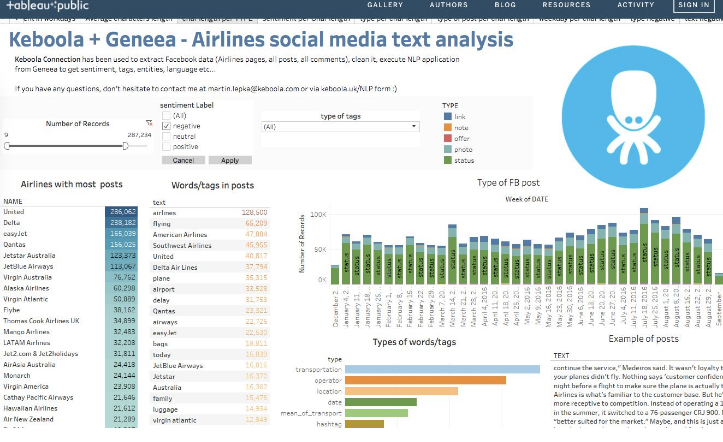 Social media text analysis using Geneea & Keboola