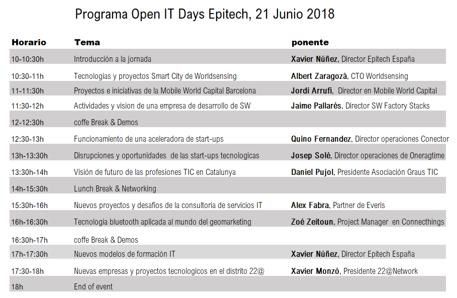 Programa Open IT Days 21 Junio 2018