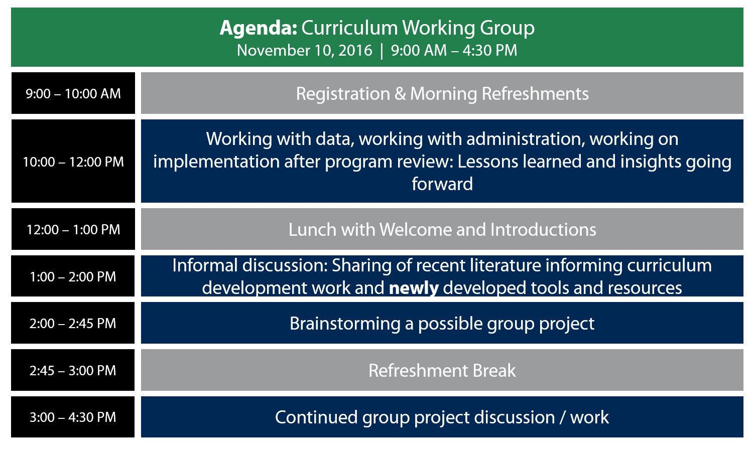 Curriculum Working Group Agenda