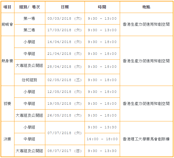 Maker Chef Timetable