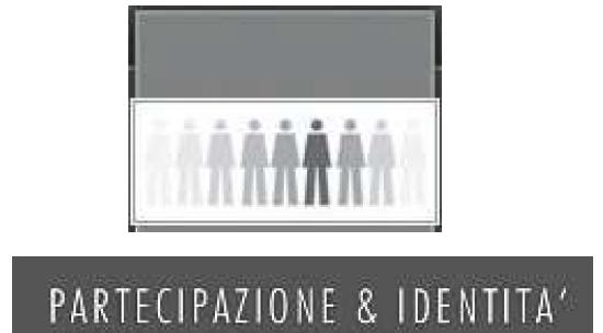 Partecipazione & Identità