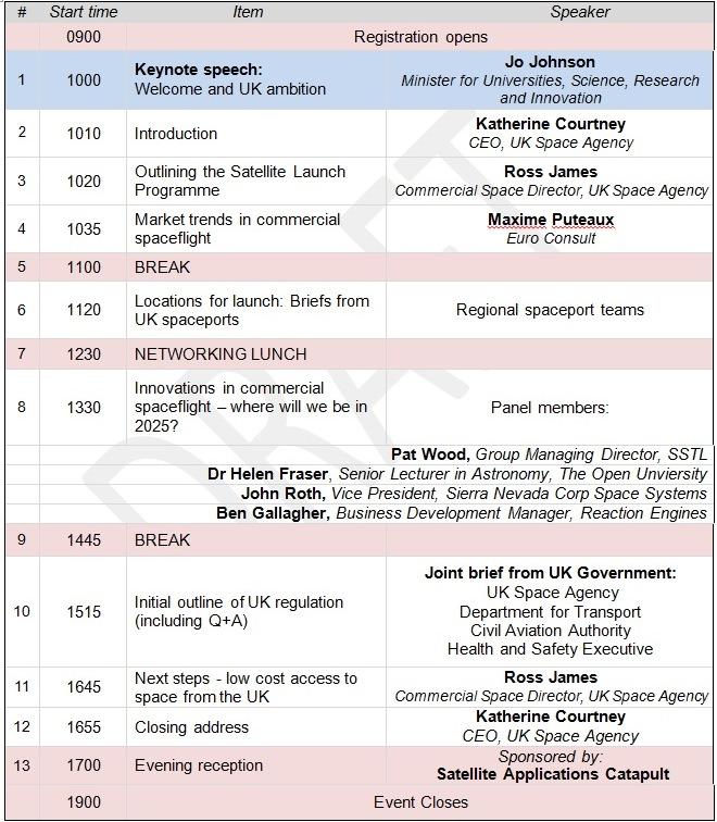 Agenda for the event