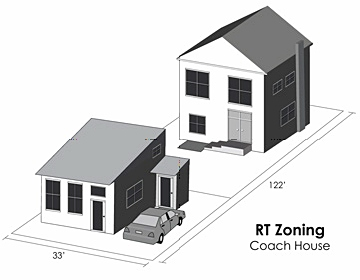 coach houses now permitted in Ottawa