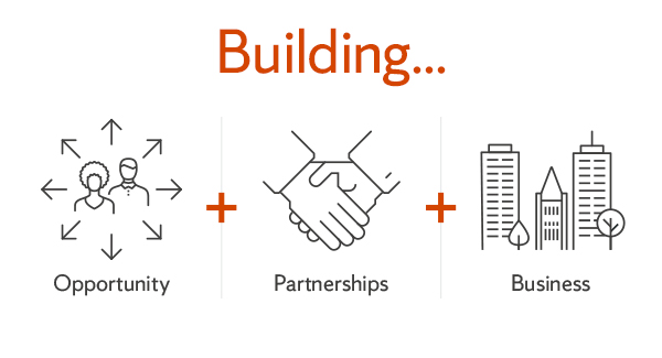 Opportunity + Partnership + Business