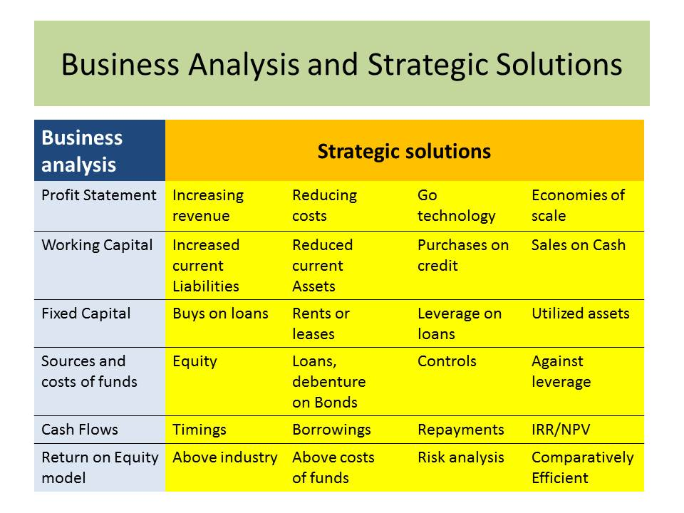 businessanalysisandstrateticsolutions.jpg