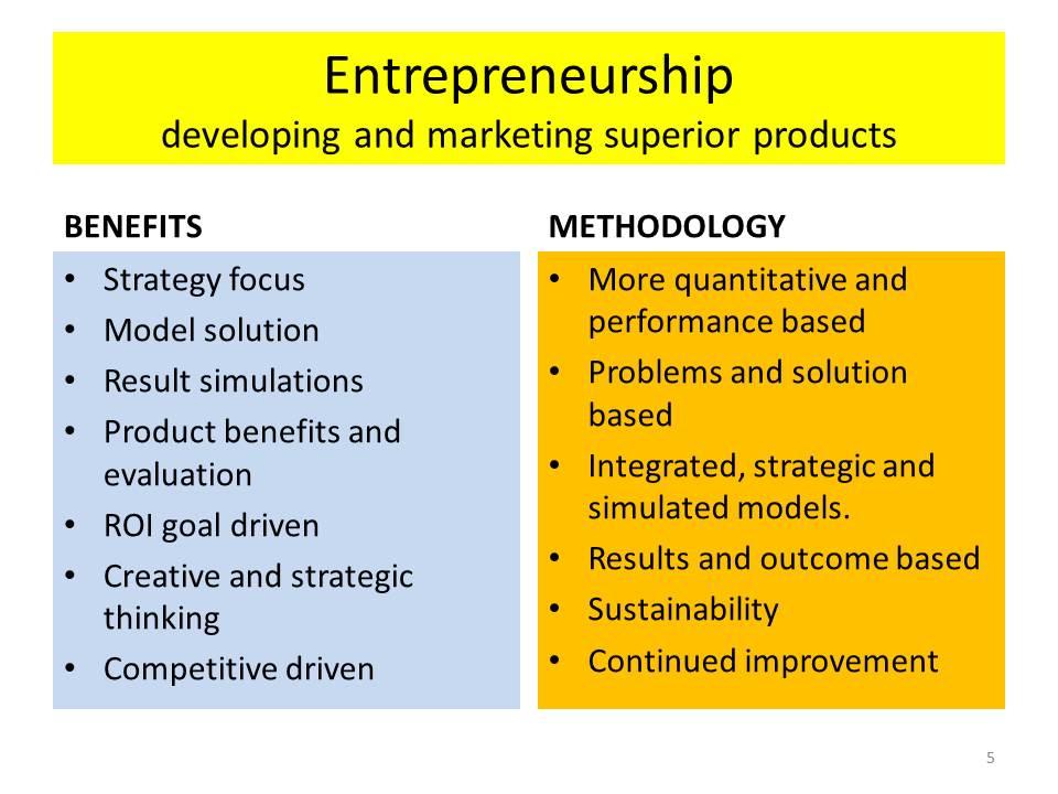 entrepreneurshipbenefitsandmethodology.jpg