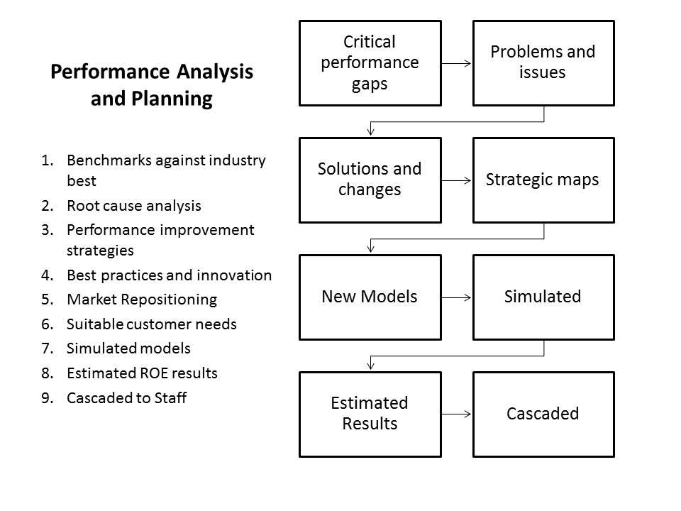 performanceanalysisandplanning.jpg