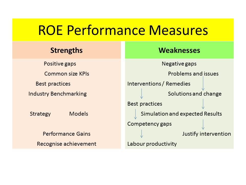 performancemeasures-1.jpg