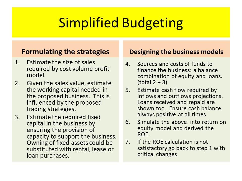 simplifiedbudgeting.jpg