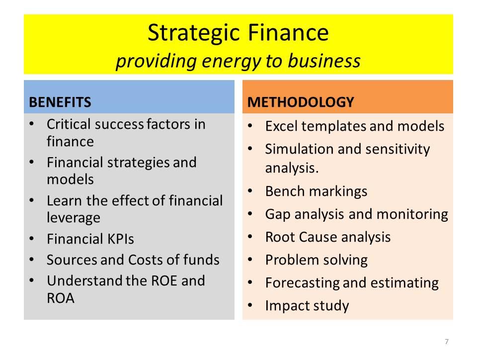 strategicfinancemethodology.jpg