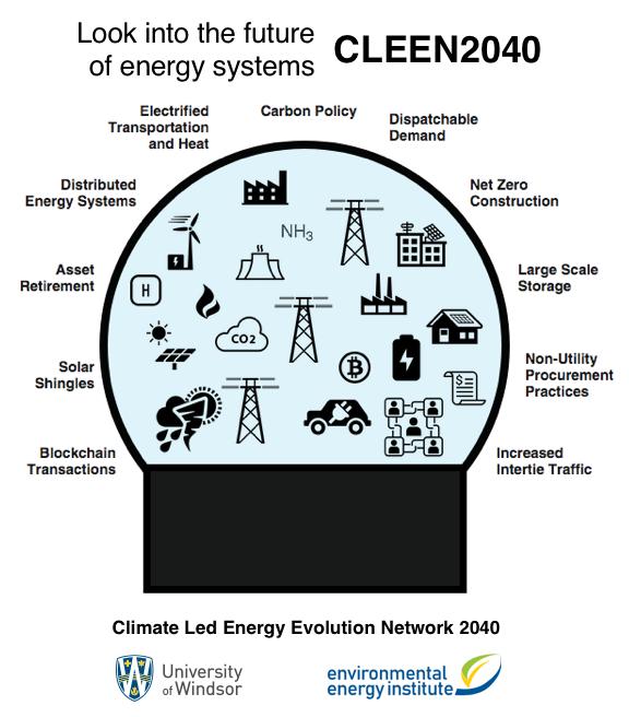 Climate Led Energy Evolution Network 2040