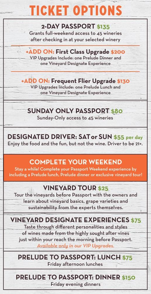 Passport Ticketing Types