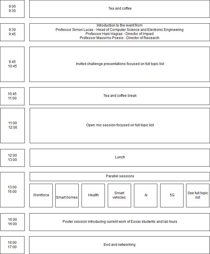CSEE Industry Day 2017 agenda