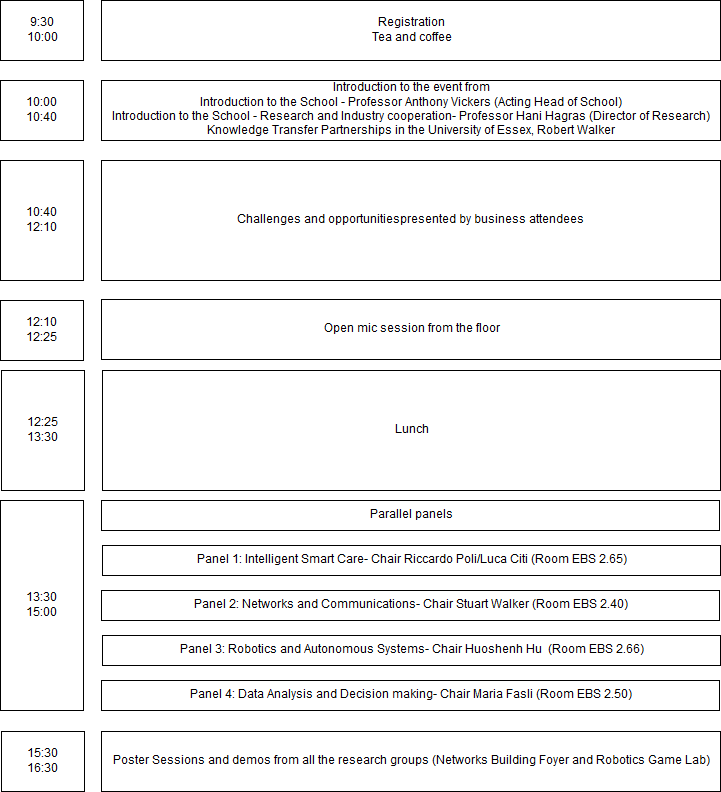 Final programme for the CSEE Industry Day