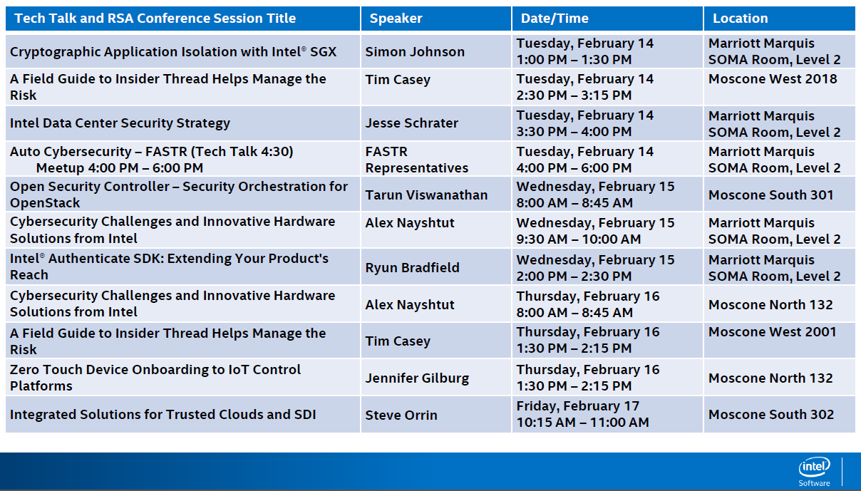 Intel Tech Talks and RSA 2017 Conference Sessions