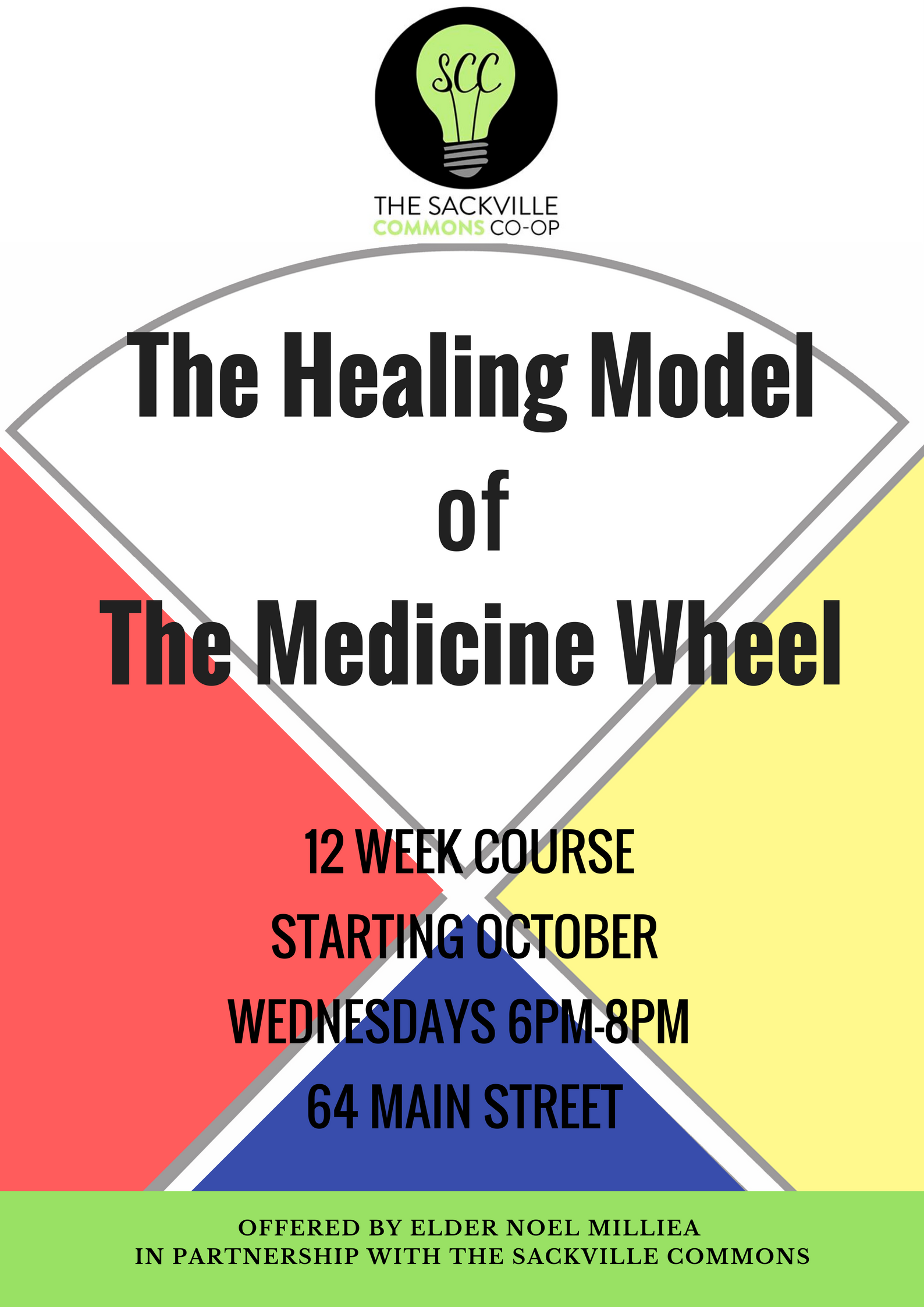 Mikmaq Medicine Wheel Workshop