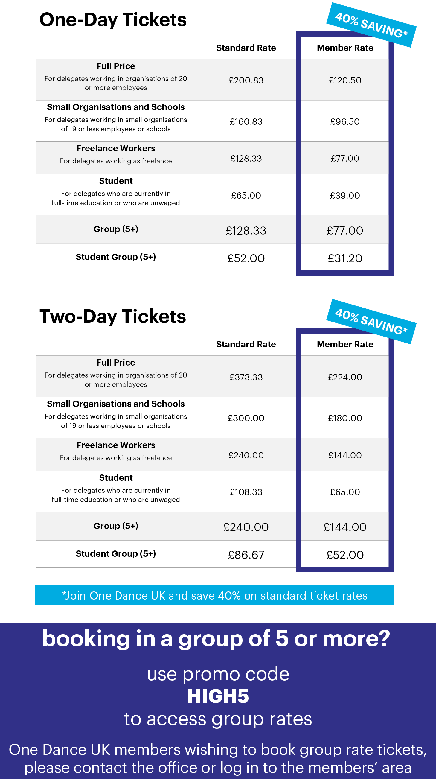 Breakdown of conference ticket prices