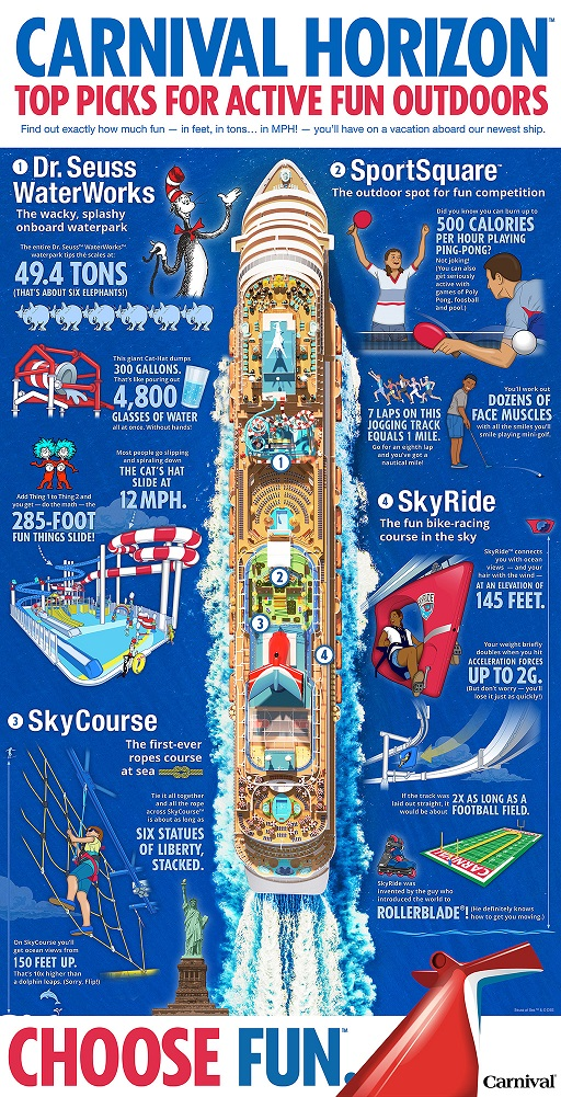 Your Invited To A Choose Fun With Carnival Cruise Line