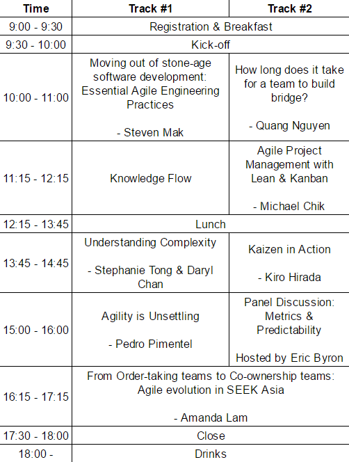 Agile Tour HK 2016 Program