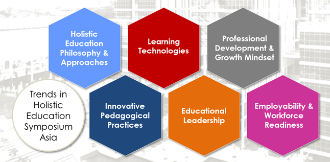 Six Trends in Holistic Education