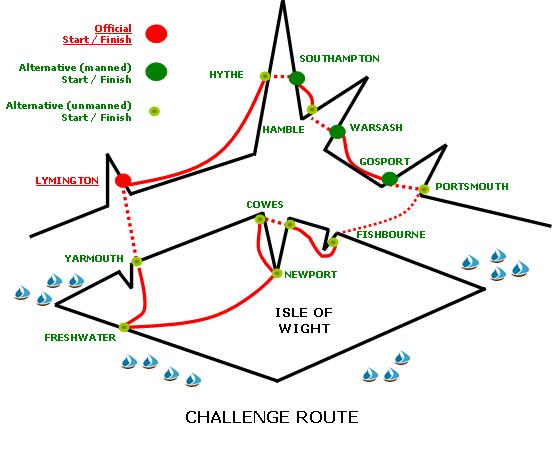 Route Diagram