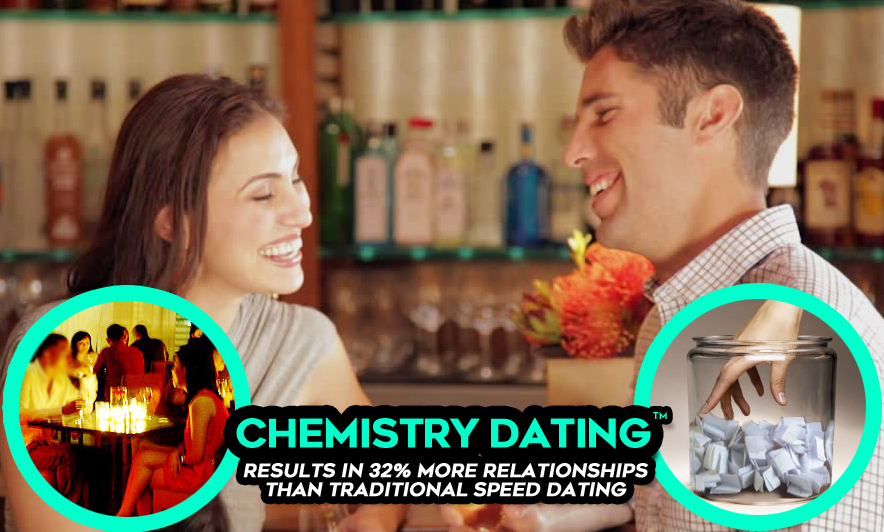 Speed dating over 30& 39