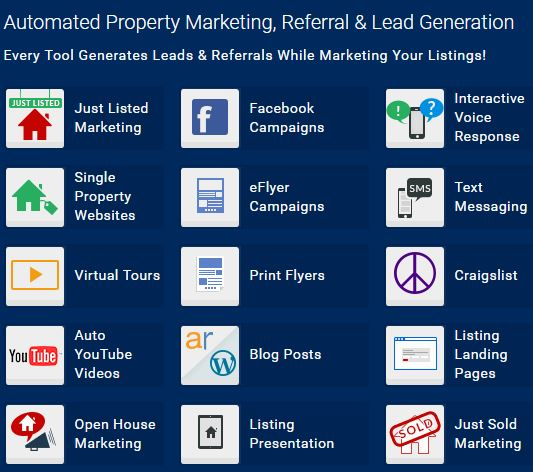 Automated Property Marketing, Referral & Lead Generation