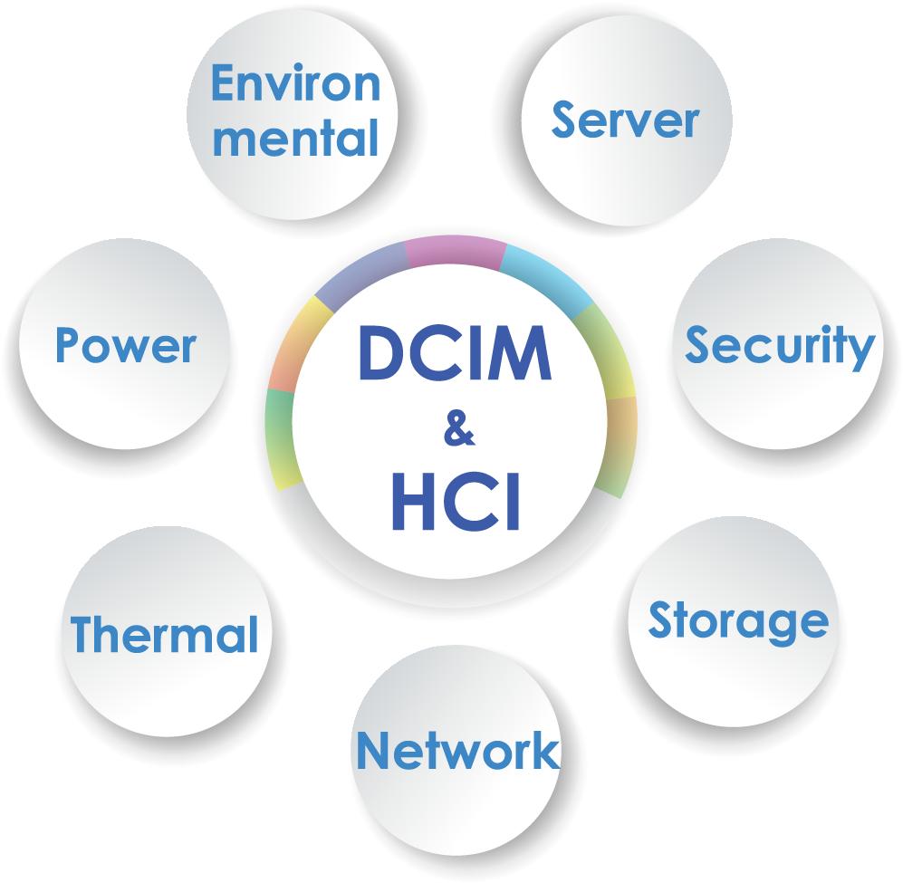 Vertiv DCIM & Sangfor HCI