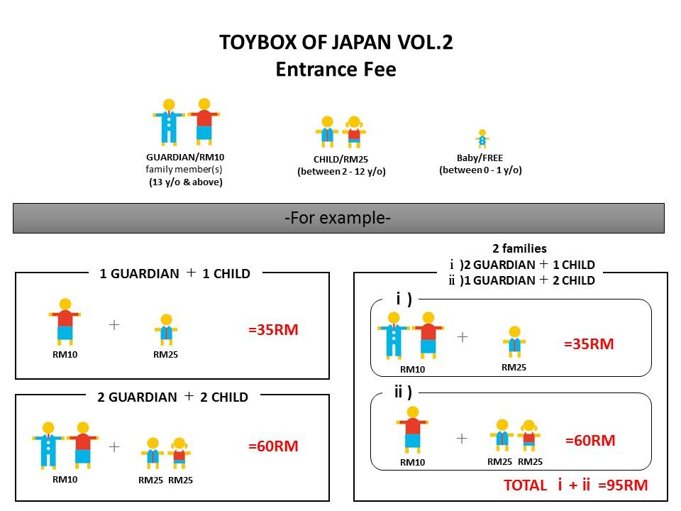 TOYBOX2-entrance_fee.jpg