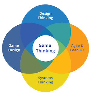 Game Thinking Framework 2