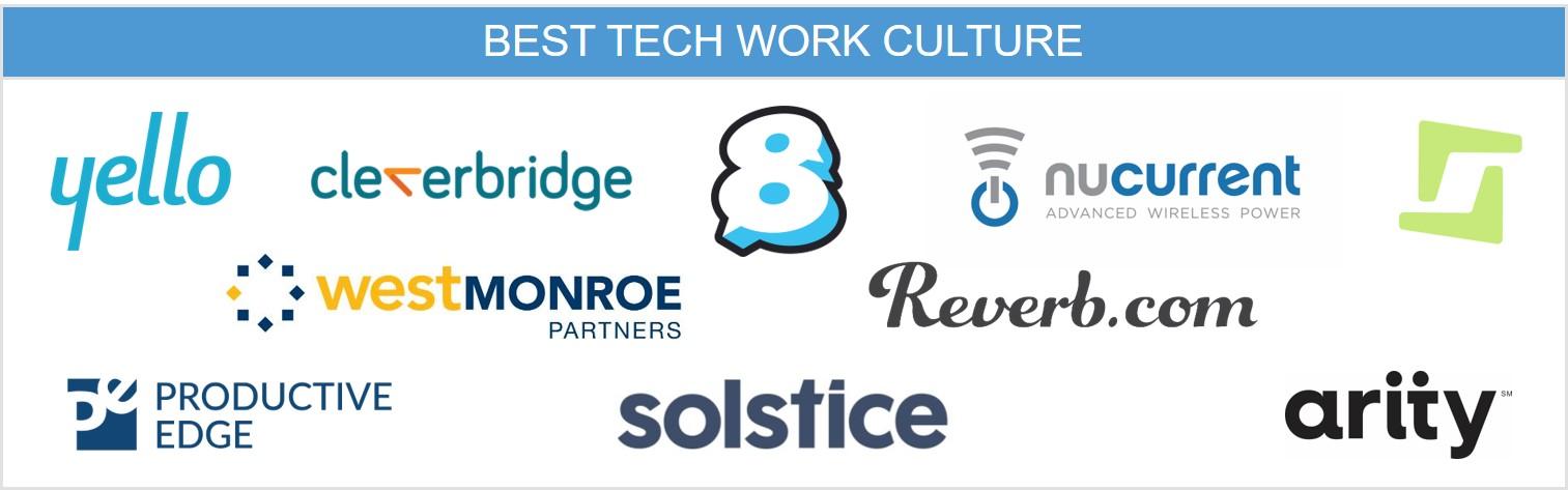 Work Culture Finalists