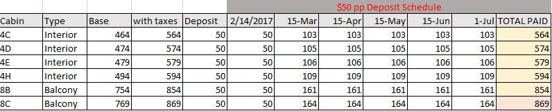 $50 Deposit Schedule