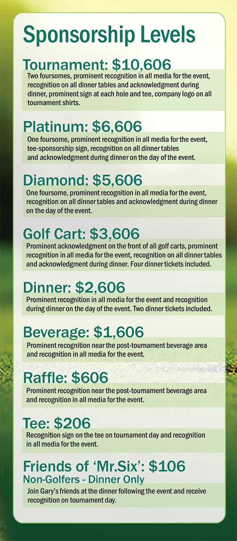 Sponsorship Levels for Golf Tournament