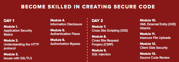 AppSec for Dev3