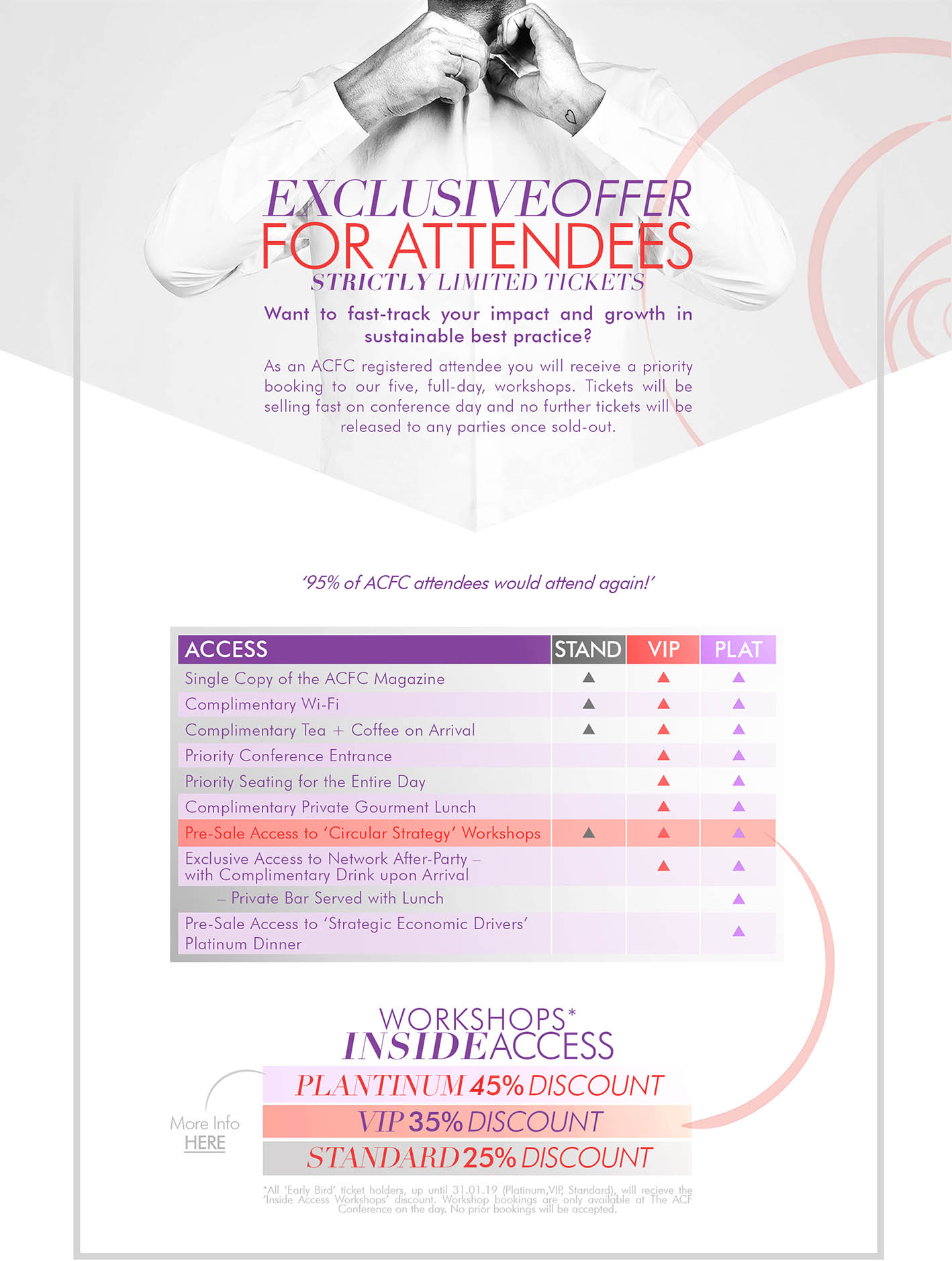 ACFC exclusive access workshops circular fashion discount limited
