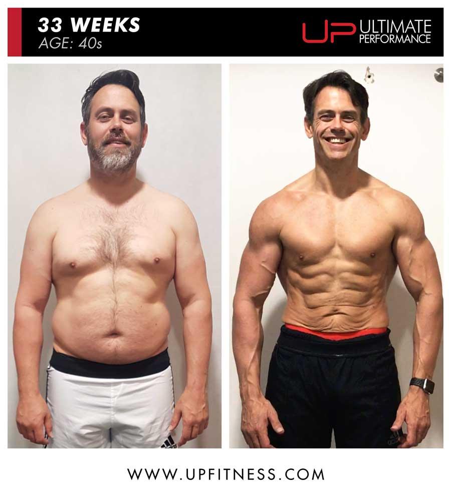 33 Week Fat Loss Transformation