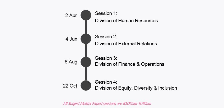 UNSW APWIL - Subject Matter Expert Forums Events | Eventbrite
