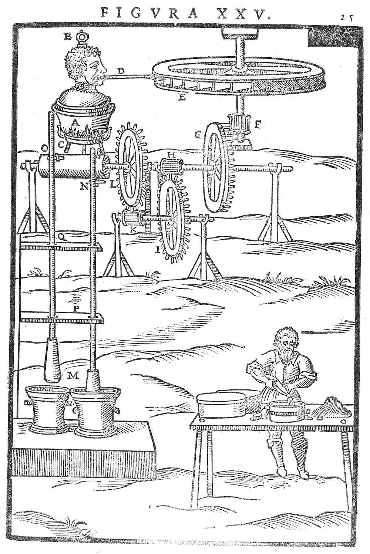 Source: Giovanni Branca, Le Machine. Giacomo Manuci for Giacomo Mascardi, Rome 1629.