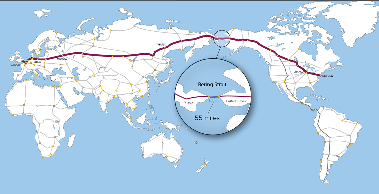 Crossing the Bering Strait