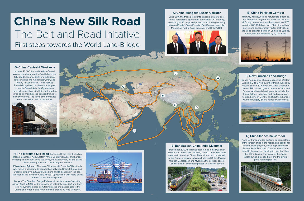 the migration and globalization of the silk road The earliest globalization – the silk road  the earliest globalization – the silk road by elizabeth / sunday,  2009, para24) it introduced a new ideology to europe which made an indirect effect on the enlightenment third, the silk road is also the migration path of nomadic the north to that route is eurasian steppes which is the.