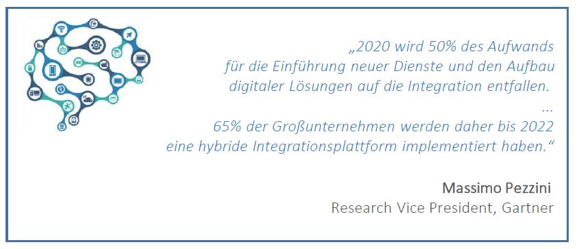 Gartner empfiehlt die Implementierung einer hybriden Integrationplattform