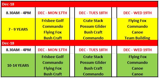 Dec 17th, 18th, 19th