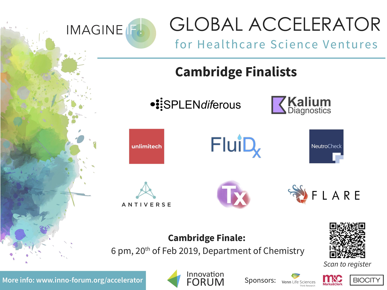 Cambridge Top 10 Finalists